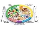 Горнолыжный центр Евразия - иконка «питание» в Верхних Кигах